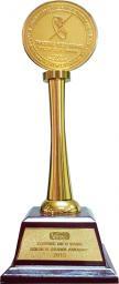 Thương hiệu hàng vàng 2015